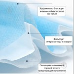 Маска марлевая трехслойная, пропаянная с резинками| упаковка 50 штї |  M01